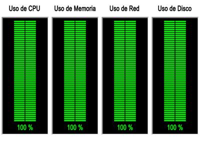 recursos servidor hosting